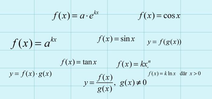 Olika typer av funktioner har olika deriveringsregler